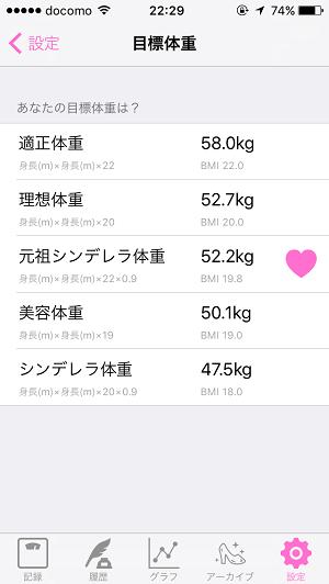 時間 測る ダイエット 体重